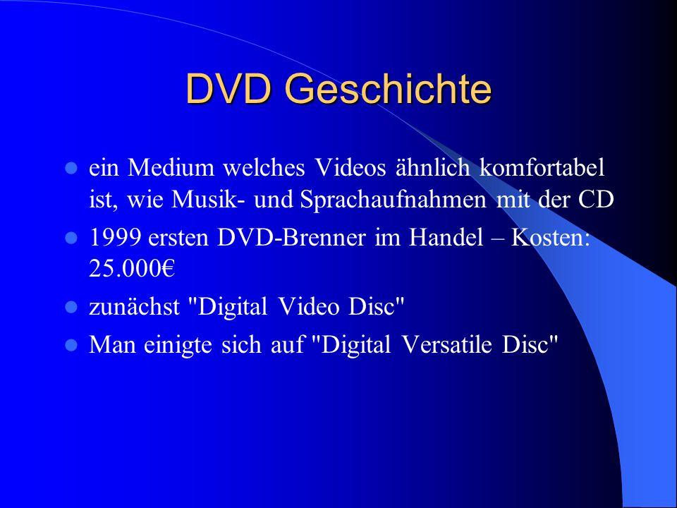 DVD Geschichte ein Medium welches Videos ähnlich komfortabel ist, wie Musik- und Sprachaufnahmen mit der CD.