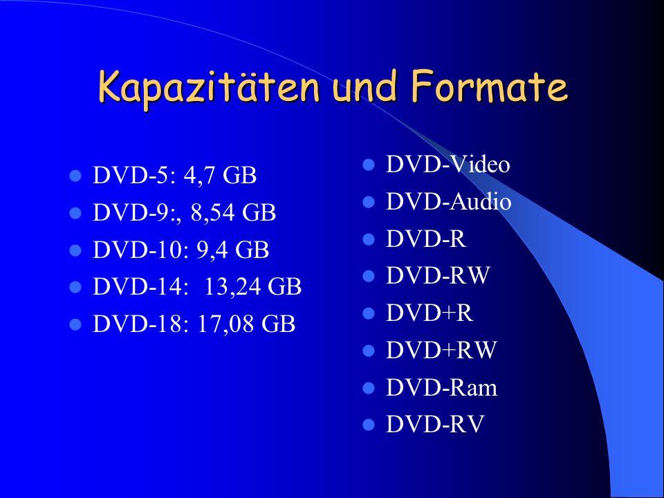 Kapazitäten und Formate