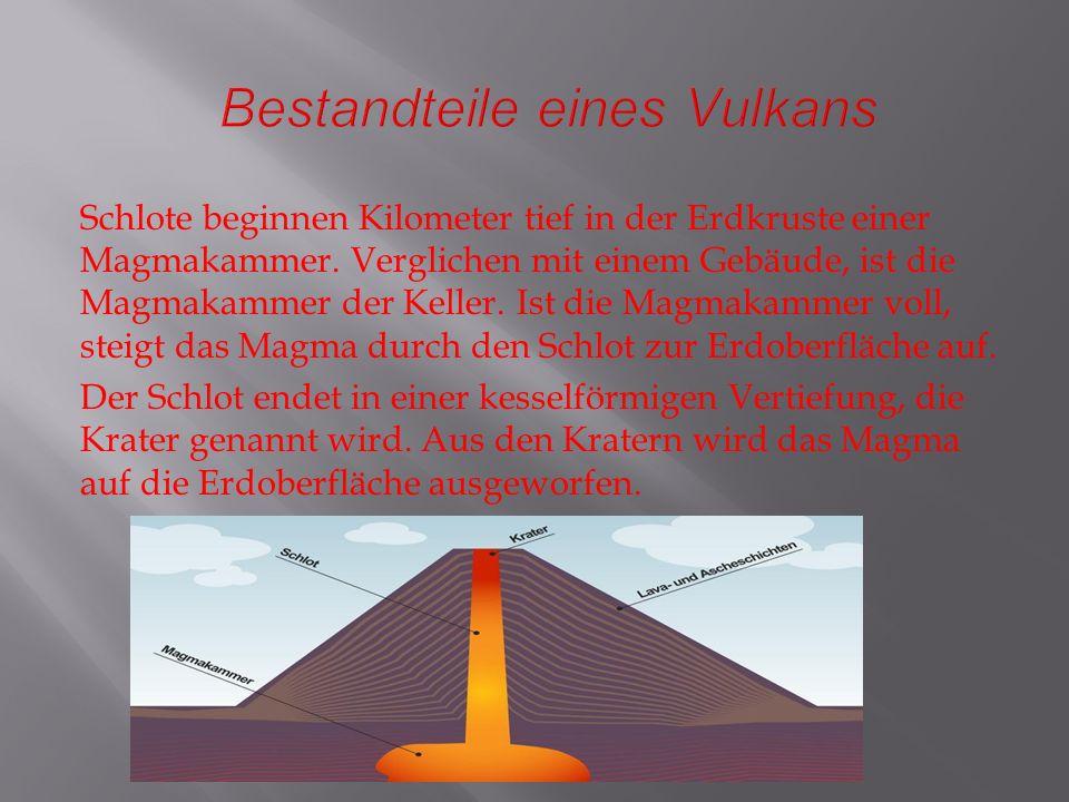 Bestandteile eines Vulkans