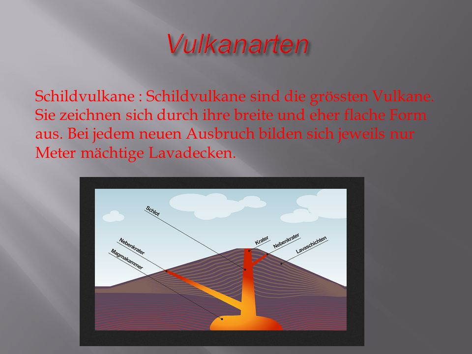 Vulkanarten