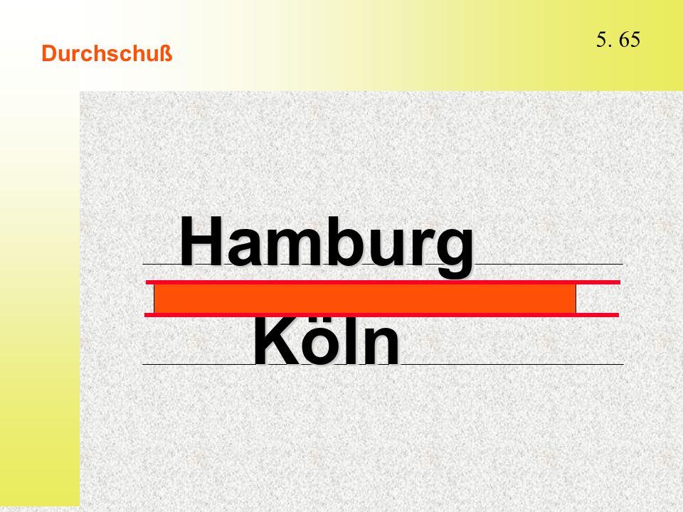 Durchschuß Hamburg Köln