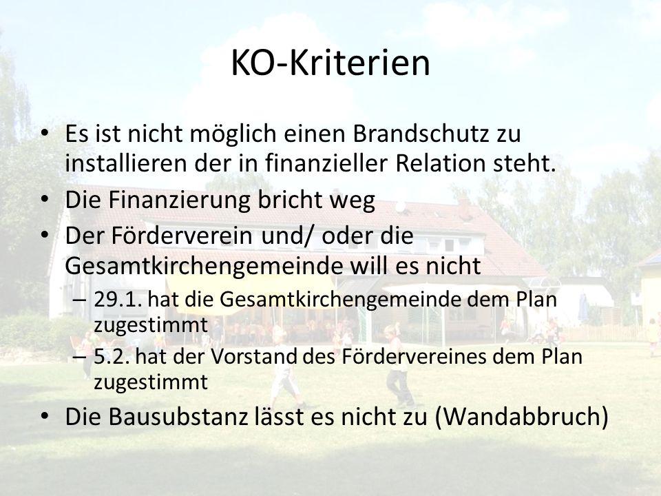 KO-Kriterien Es ist nicht möglich einen Brandschutz zu installieren der in finanzieller Relation steht.