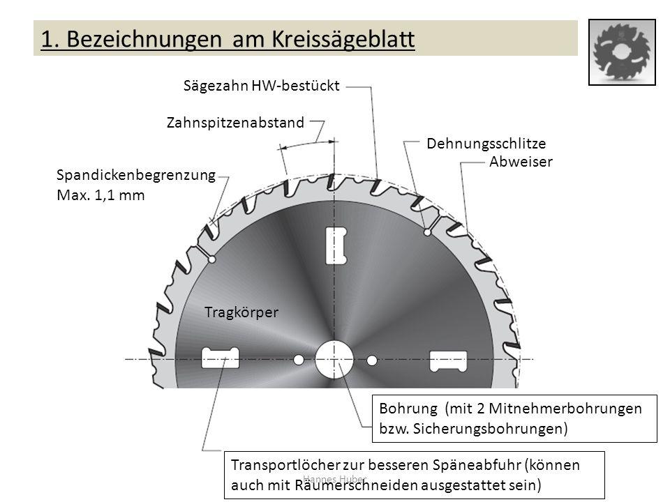 1. Bezeichnungen am Kreissägeblatt