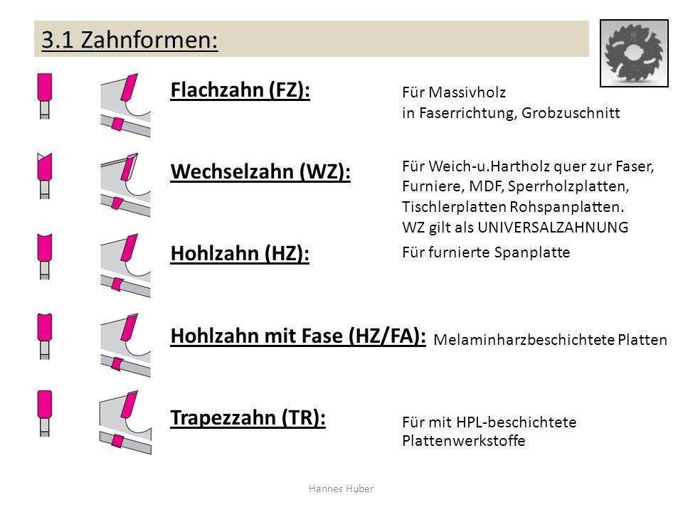 3.1 Zahnformen: Flachzahn (FZ): Wechselzahn (WZ): Hohlzahn (HZ):