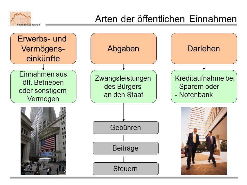 Arten der öffentlichen Einnahmen