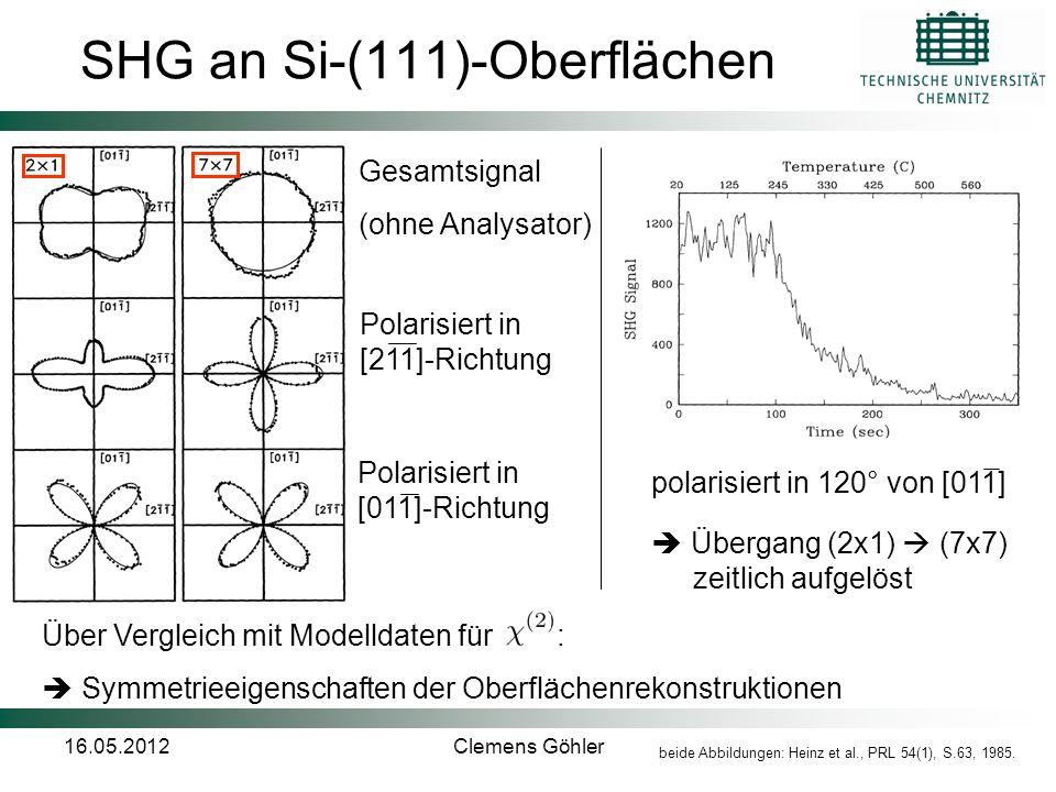 SHG an Si-(111)-Oberflächen