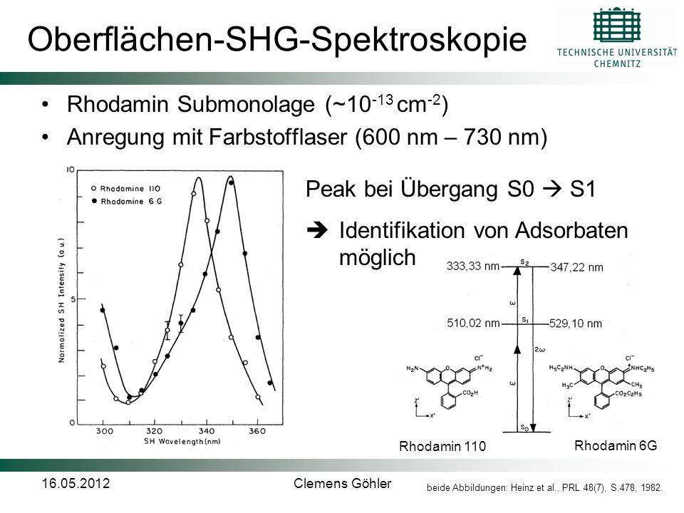 Oberflächen-SHG-Spektroskopie
