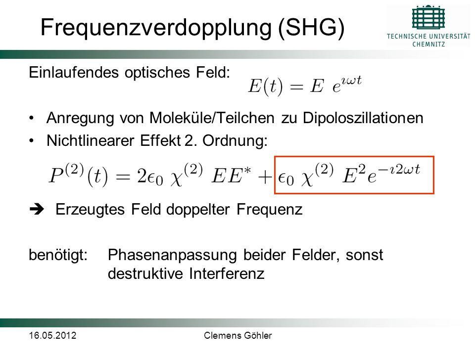 Frequenzverdopplung (SHG)