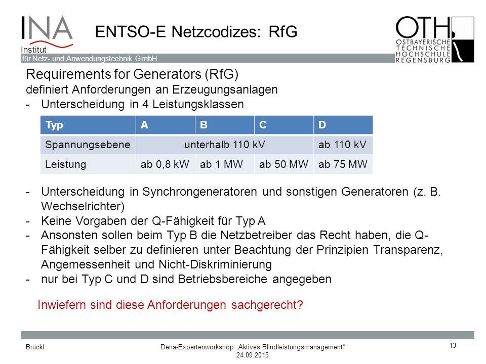 ENTSO-E Netzcodizes: RfG