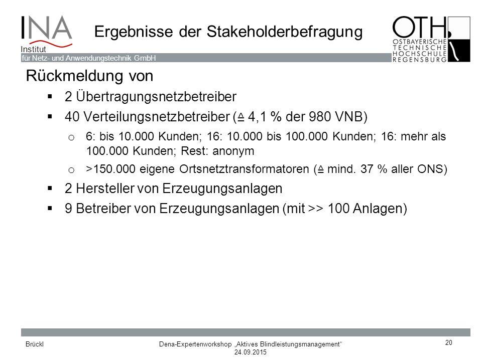 Ergebnisse der Stakeholderbefragung