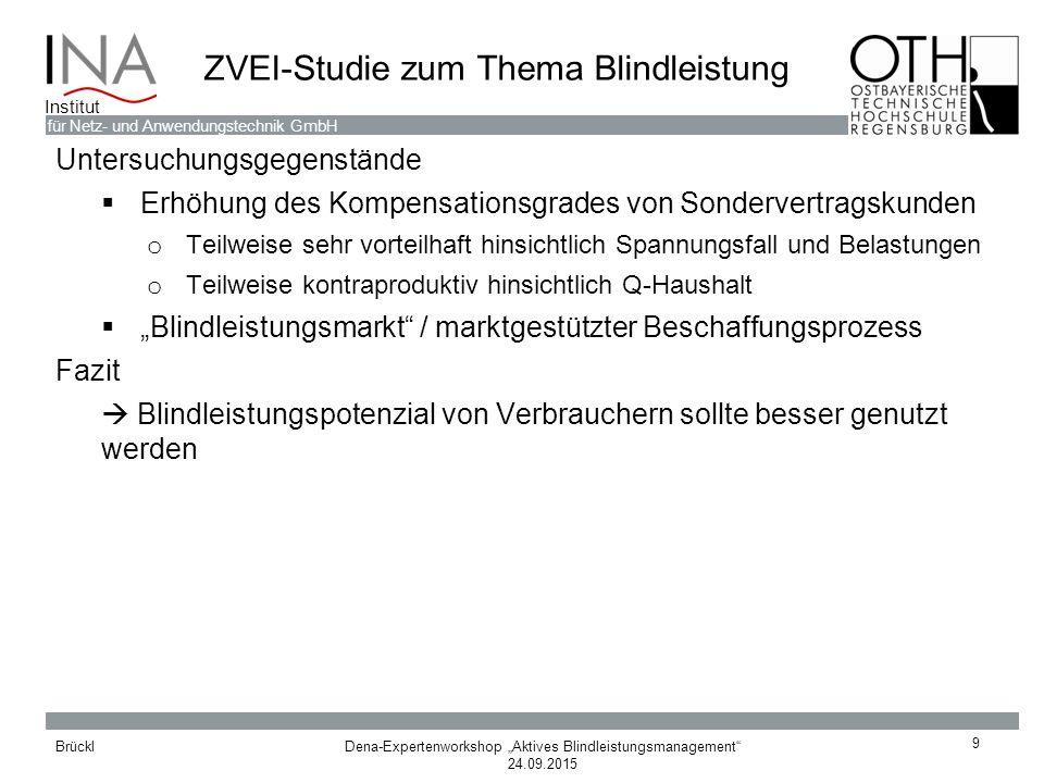 ZVEI-Studie zum Thema Blindleistung