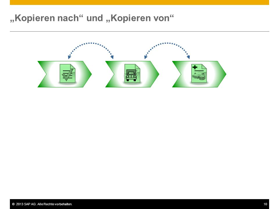 """""""Kopieren nach und """"Kopieren von"""