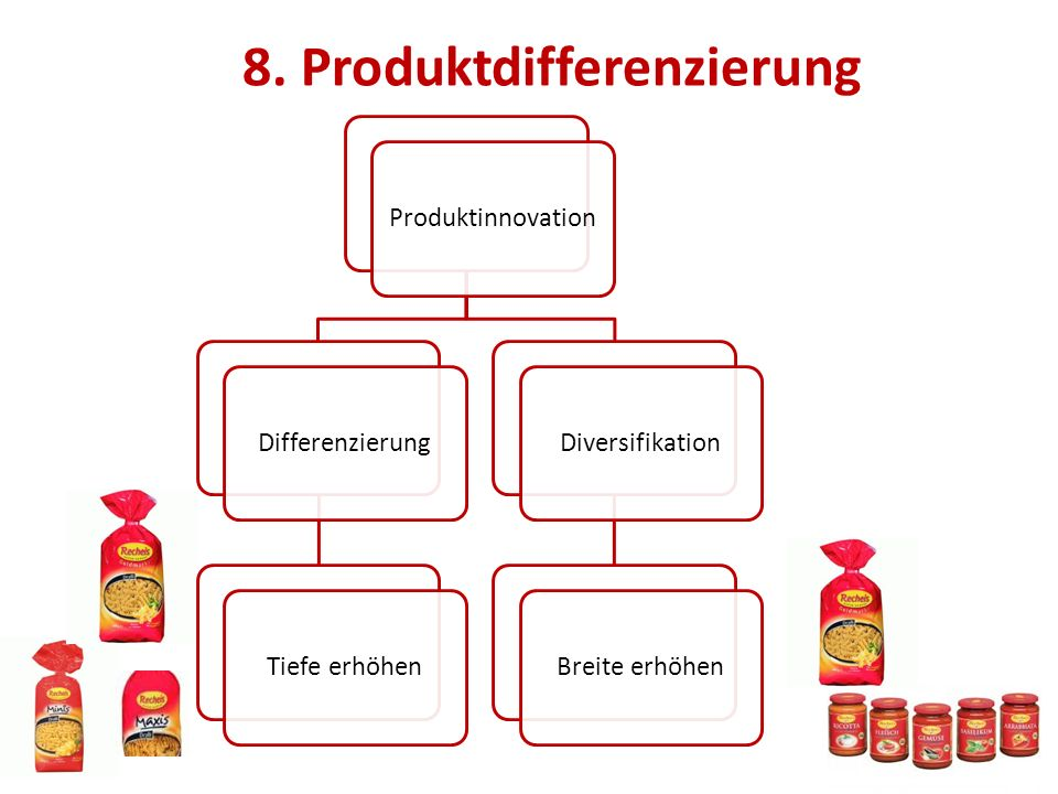 8. Produktdifferenzierung