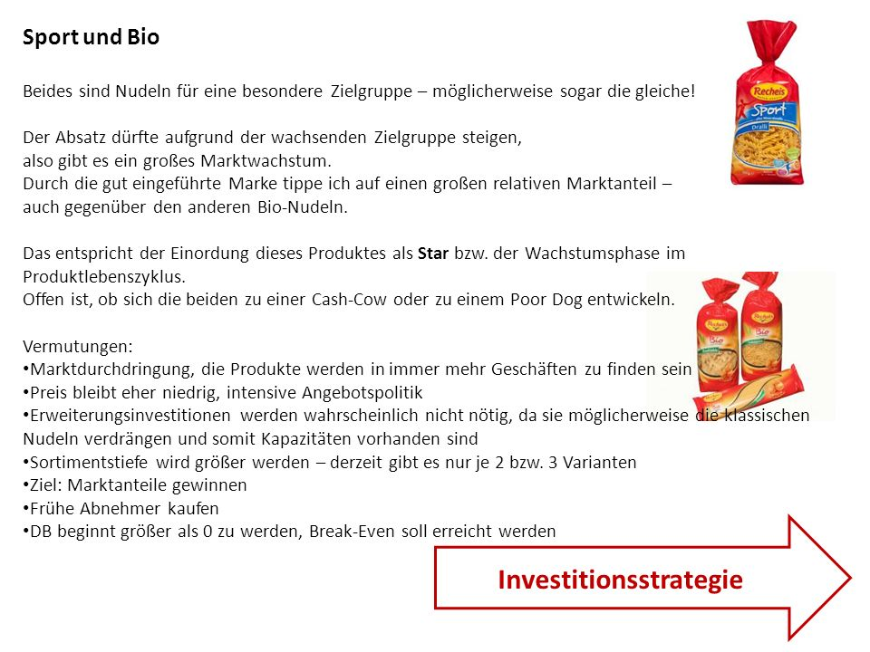 Investitionsstrategie