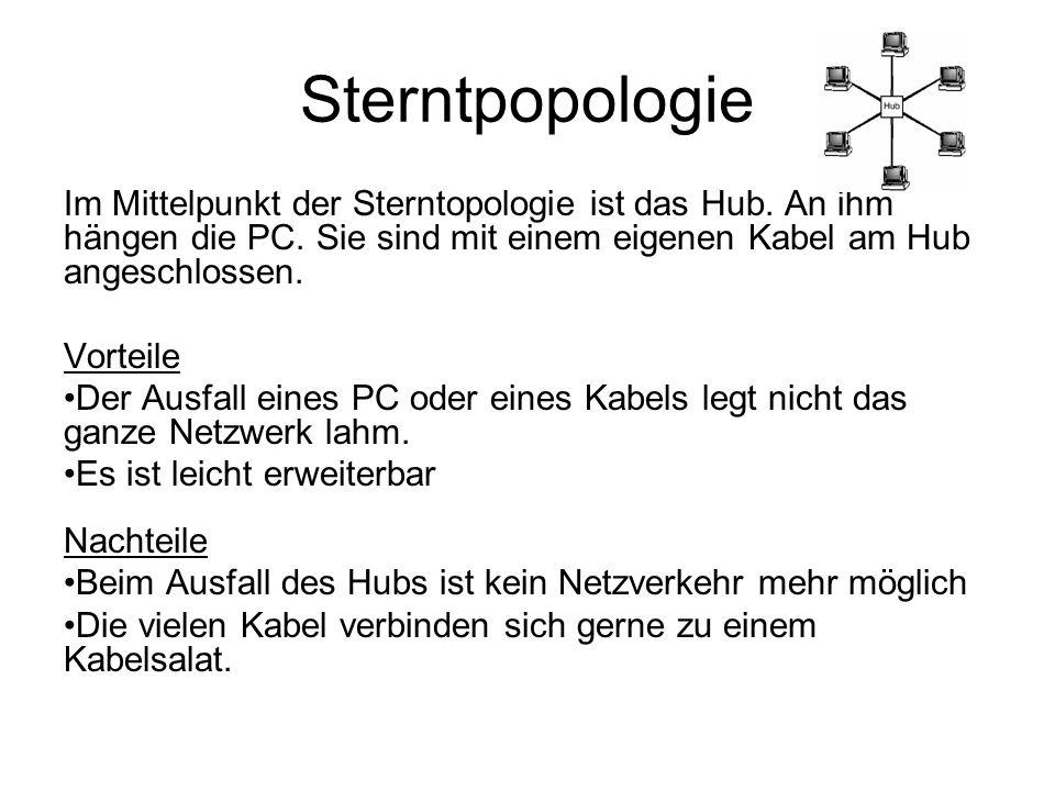 Sterntpopologie Im Mittelpunkt der Sterntopologie ist das Hub. An ihm hängen die PC. Sie sind mit einem eigenen Kabel am Hub angeschlossen.