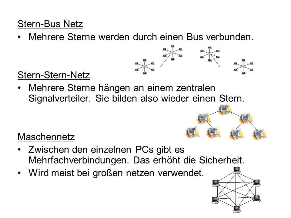 Stern-Bus Netz Mehrere Sterne werden durch einen Bus verbunden. Stern-Stern-Netz.