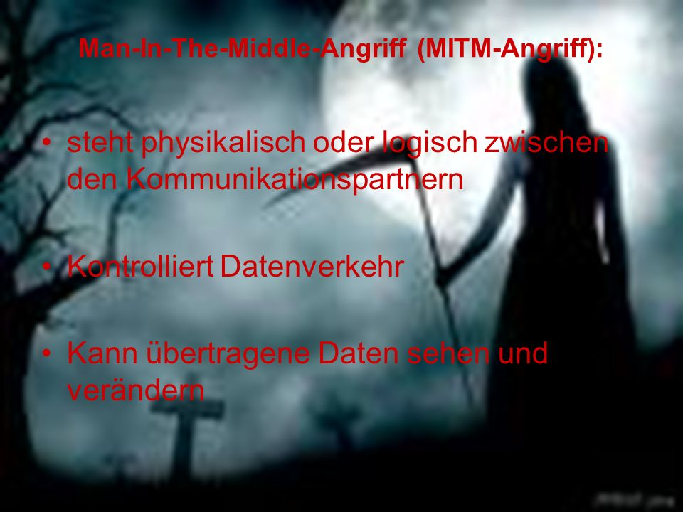 Man-In-The-Middle-Angriff (MITM-Angriff):