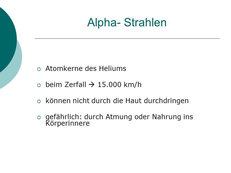 Alpha- Strahlen Atomkerne des Heliums beim Zerfall  15.000 km/h
