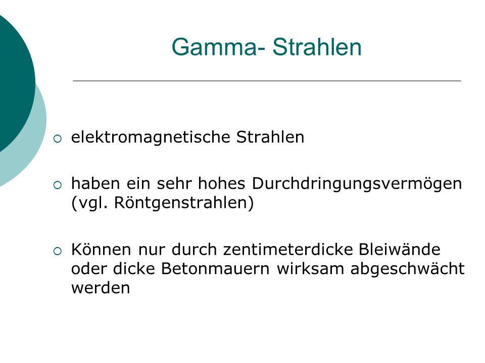 Gamma- Strahlen elektromagnetische Strahlen