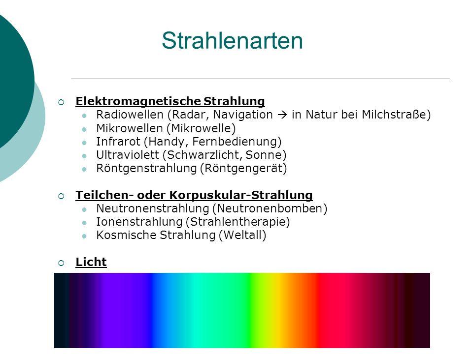 Strahlenarten Elektromagnetische Strahlung
