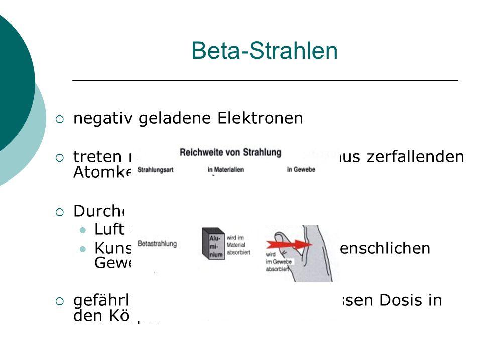 Beta-Strahlen negativ geladene Elektronen