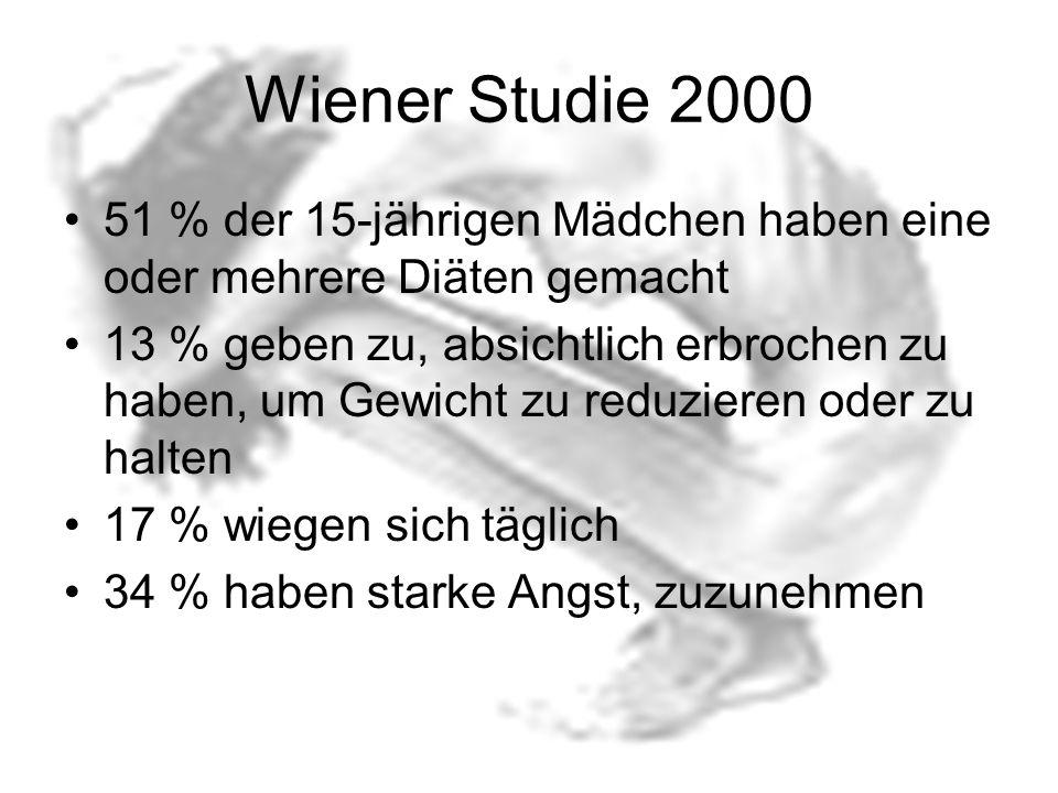 Wiener Studie 2000 51 % der 15-jährigen Mädchen haben eine oder mehrere Diäten gemacht.
