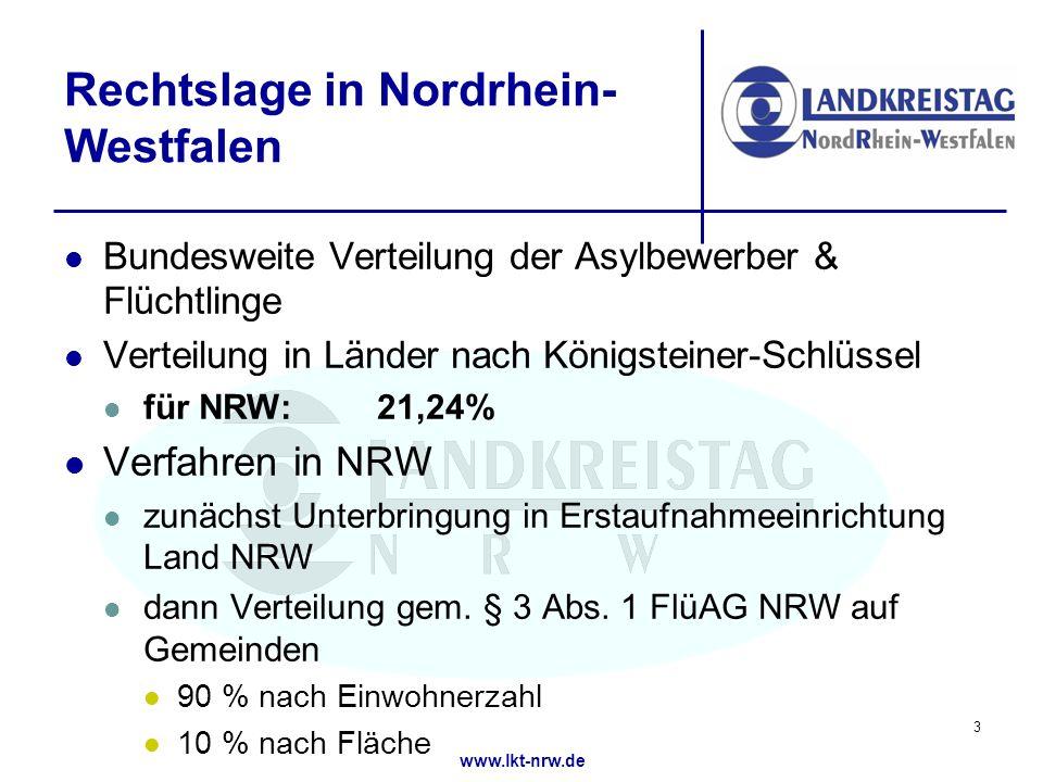 Rechtslage in Nordrhein-Westfalen