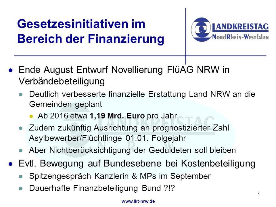 Gesetzesinitiativen im Bereich der Finanzierung