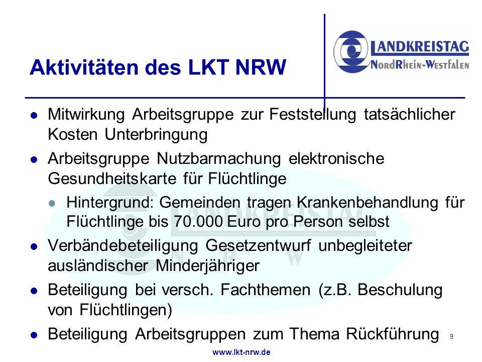 Aktivitäten des LKT NRW