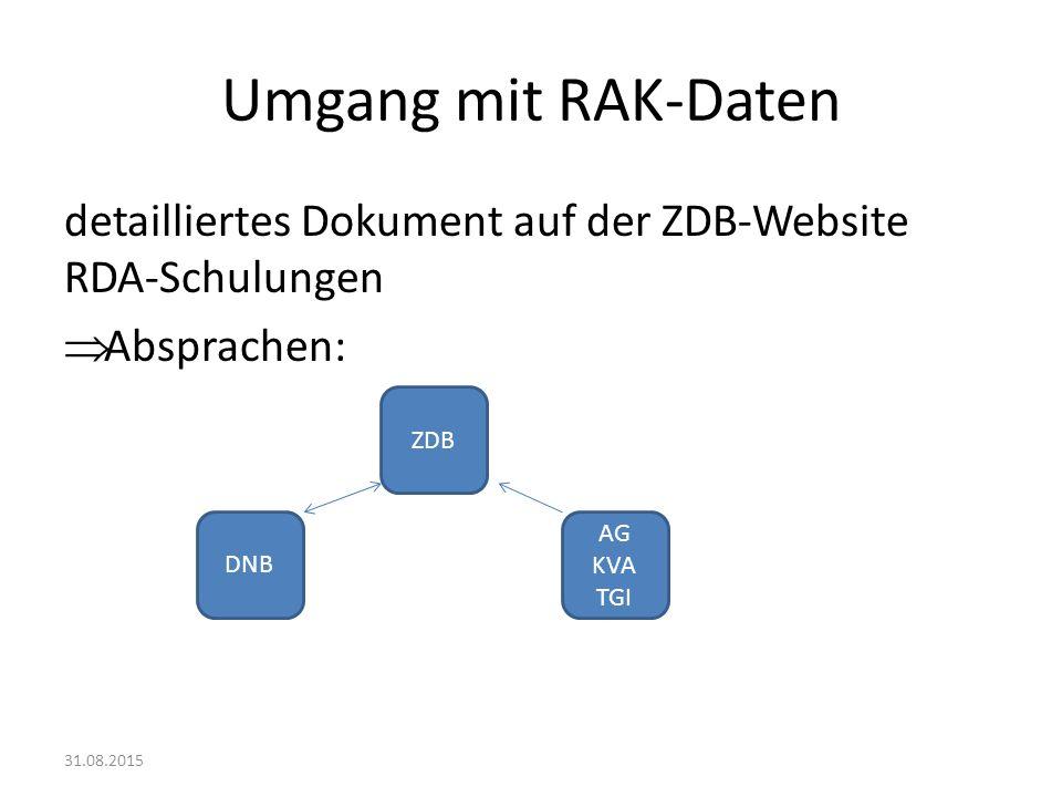 Umgang mit RAK-Daten detailliertes Dokument auf der ZDB-Website RDA-Schulungen. Absprachen: ZDB. DNB.