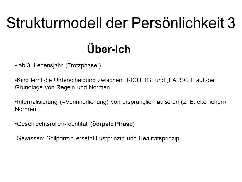 Strukturmodell der Persönlichkeit 3