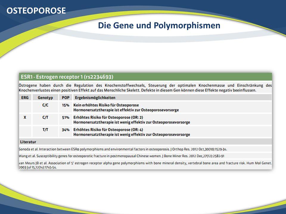 Die Gene und Polymorphismen