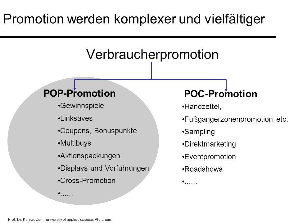 Promotion werden komplexer und vielfältiger