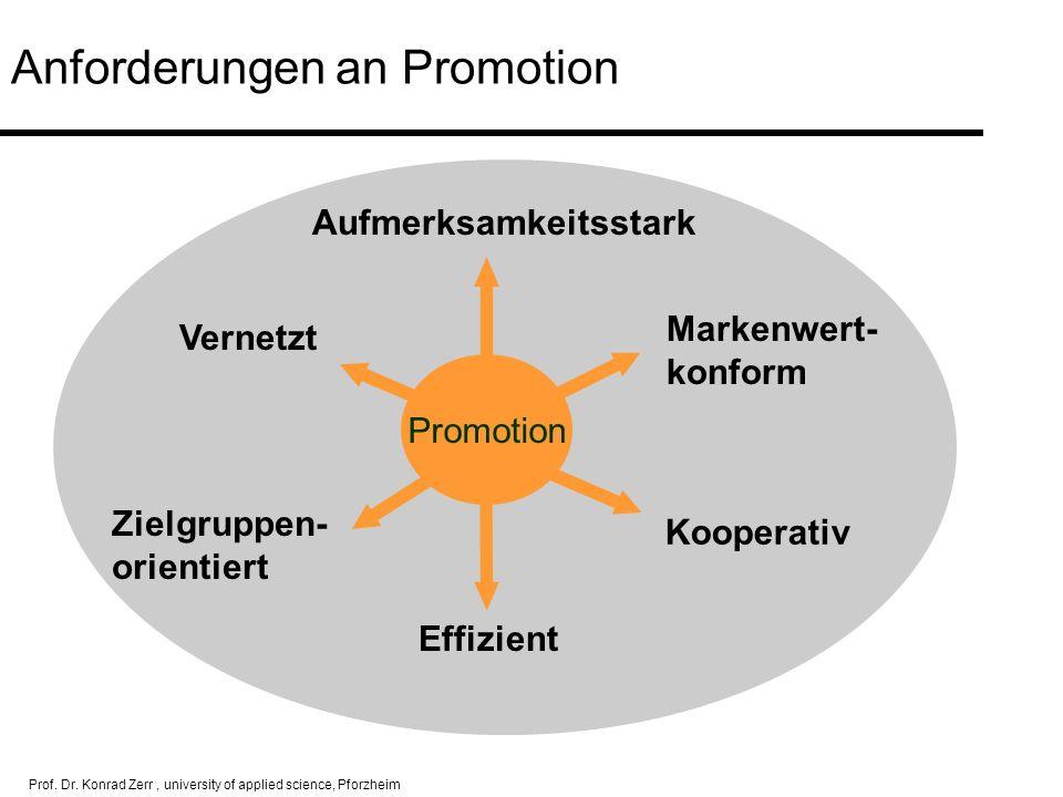 Anforderungen an Promotion