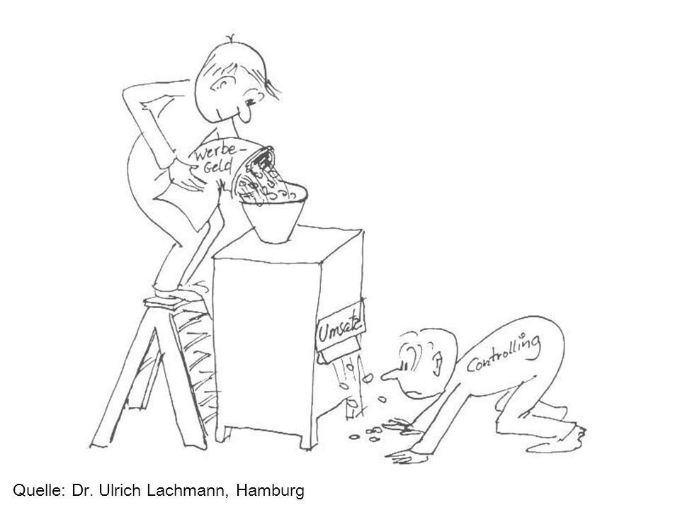 Quelle: Dr. Ulrich Lachmann, Hamburg