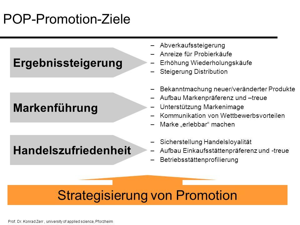Strategisierung von Promotion