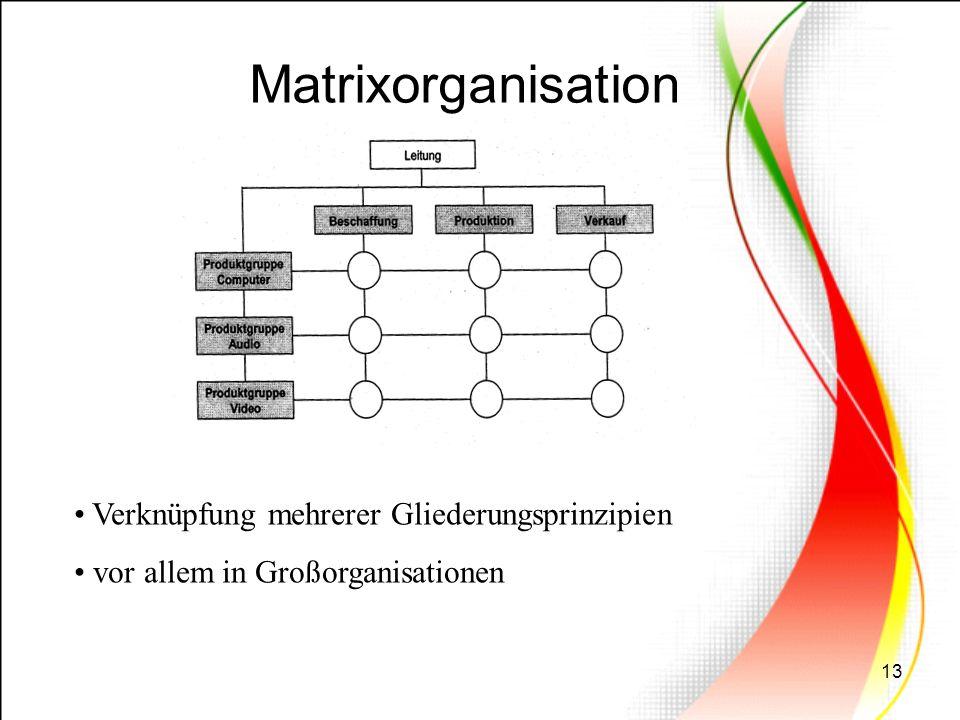 Matrixorganisation Verknüpfung mehrerer Gliederungsprinzipien