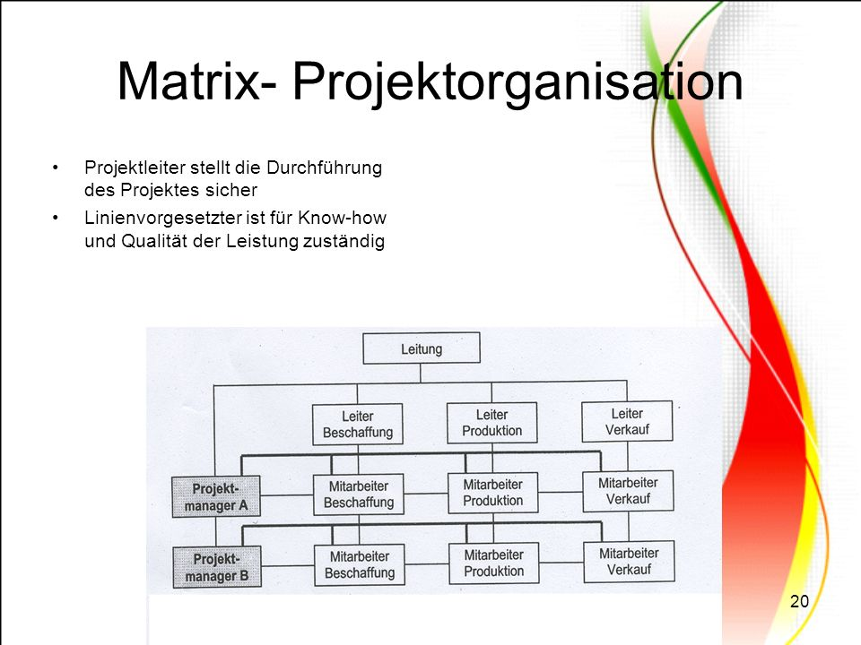 Matrix- Projektorganisation