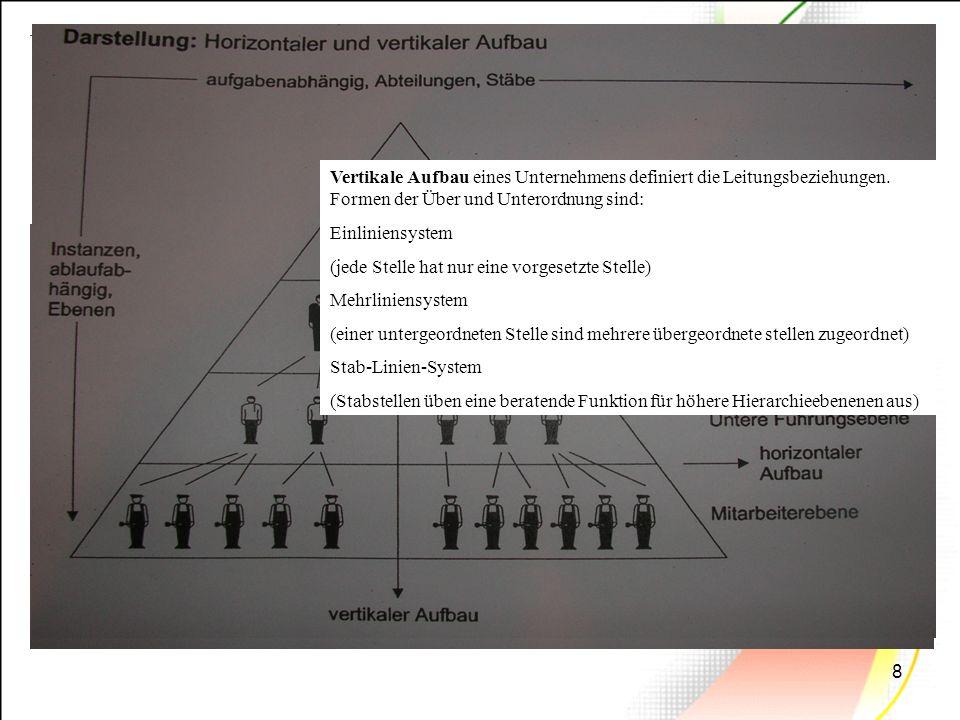 Der horizontale Aufbau eines Betriebs wird in seiner Formalstruktur mit Hilfe eines Organigramms grafisch dargestellt. Die Gliederung der einzelnen Arbeitsbereiche (Stellen, Abteilungen,...) kann
