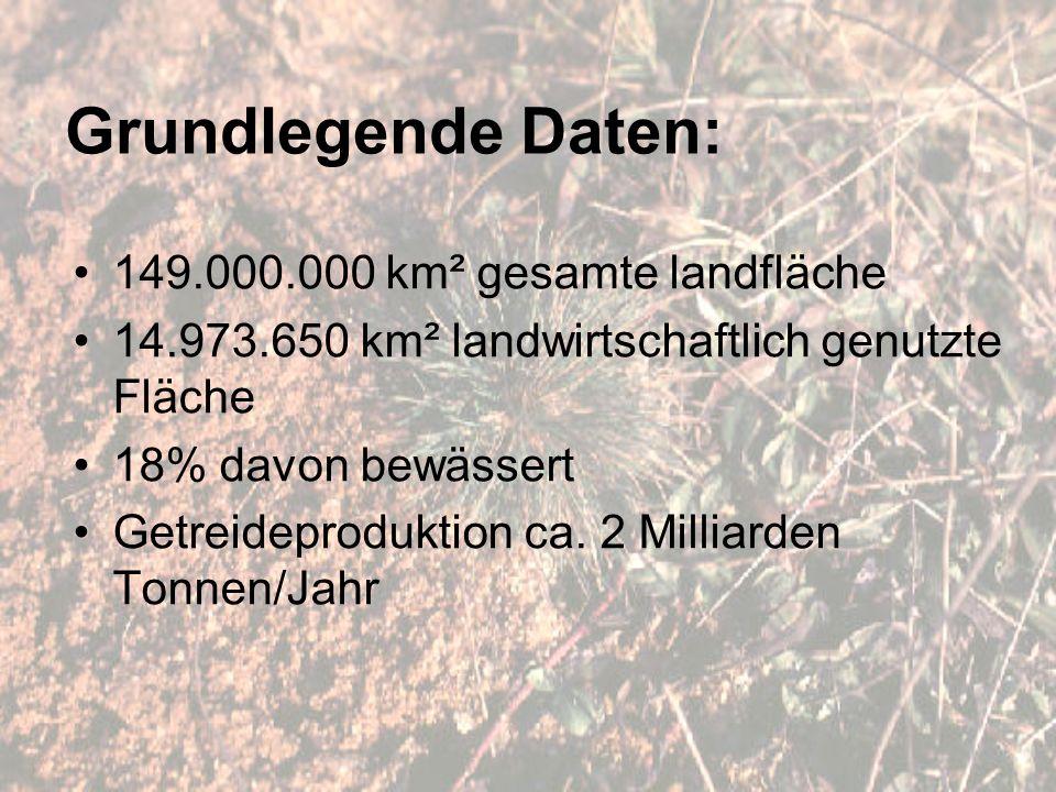 Grundlegende Daten: 149.000.000 km² gesamte landfläche