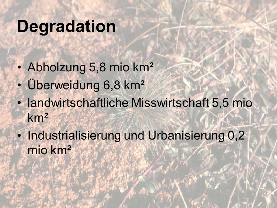 Degradation Abholzung 5,8 mio km² Überweidung 6,8 km²