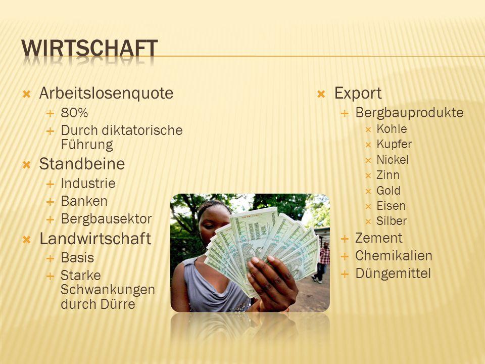 Wirtschaft Arbeitslosenquote Standbeine Landwirtschaft Export 80%