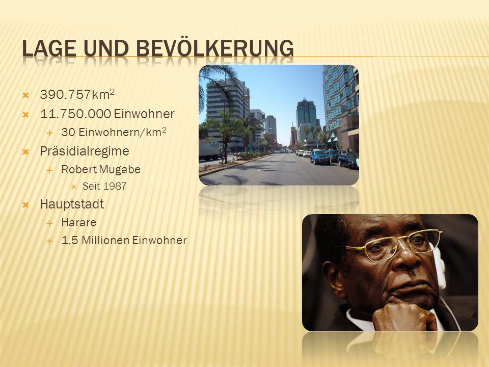 Lage und Bevölkerung 390.757km2 11.750.000 Einwohner Präsidialregime