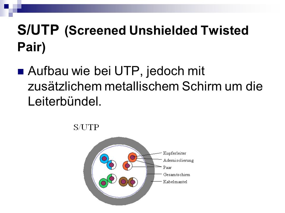 S/UTP (Screened Unshielded Twisted Pair)