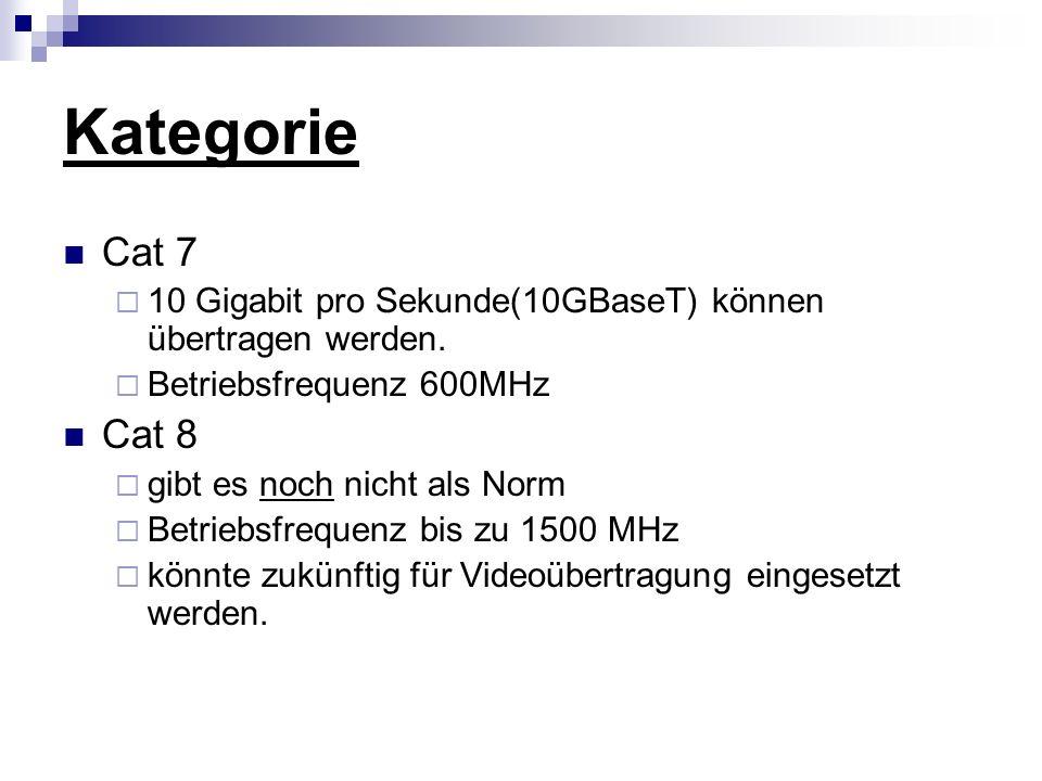Kategorie Cat 7. 10 Gigabit pro Sekunde(10GBaseT) können übertragen werden. Betriebsfrequenz 600MHz.
