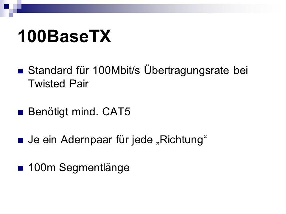 100BaseTX Standard für 100Mbit/s Übertragungsrate bei Twisted Pair