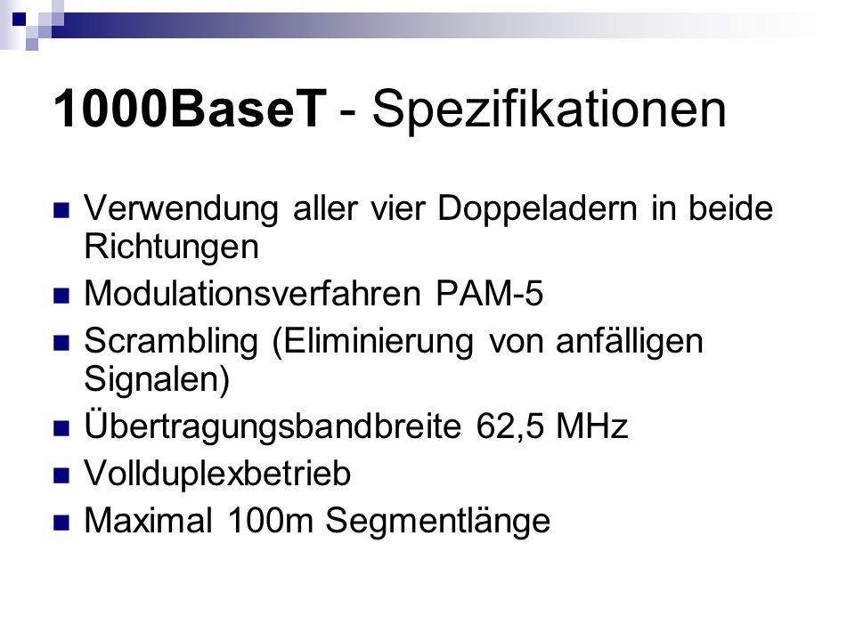 1000BaseT - Spezifikationen