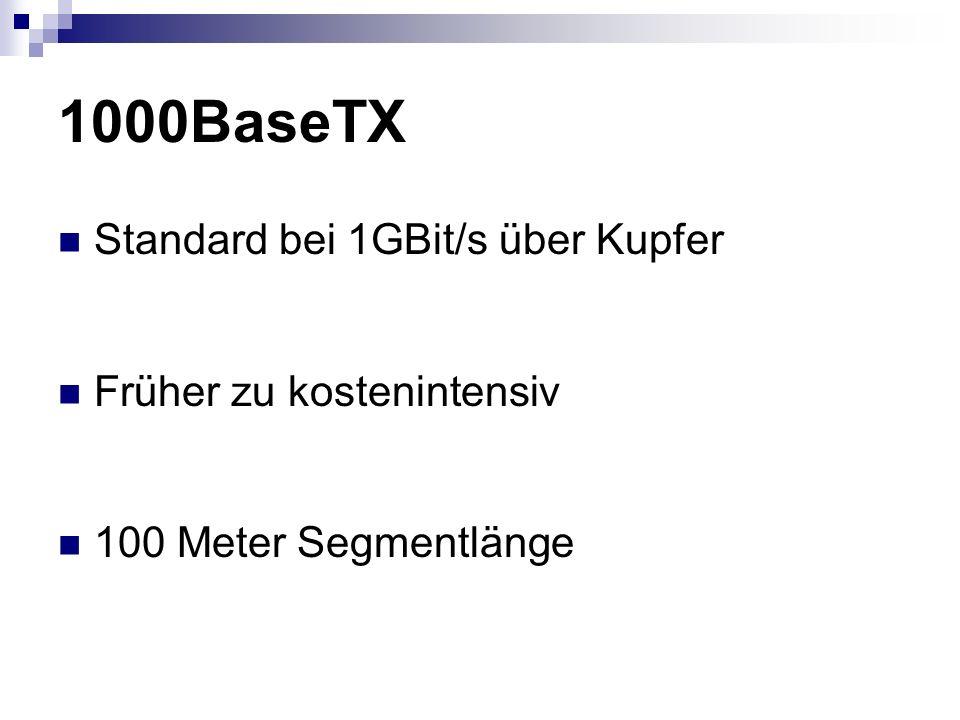 1000BaseTX Standard bei 1GBit/s über Kupfer Früher zu kostenintensiv