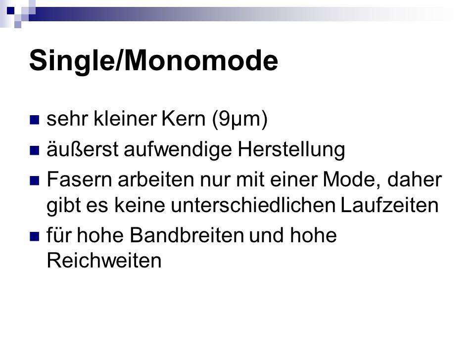 Single/Monomode sehr kleiner Kern (9µm) äußerst aufwendige Herstellung