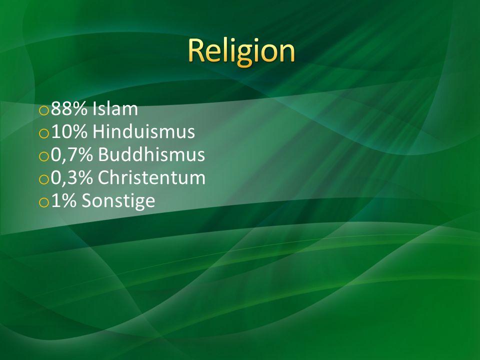 88% Islam 10% Hinduismus 0,7% Buddhismus 0,3% Christentum 1% Sonstige